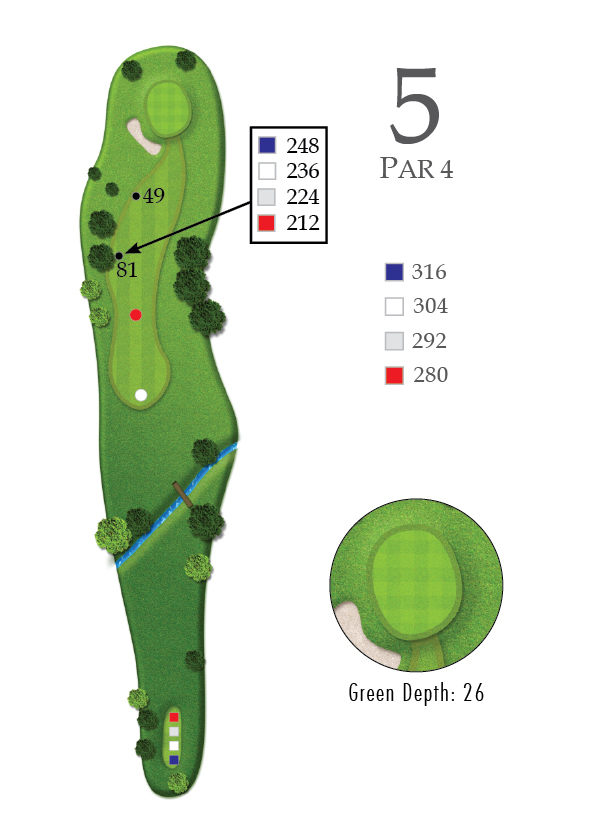 Course Guide Hole 5