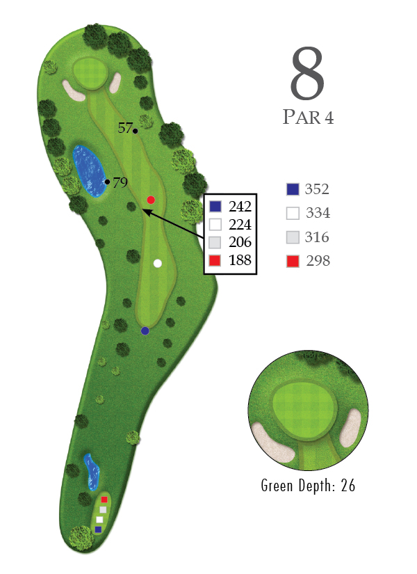Course Guide Hole 8