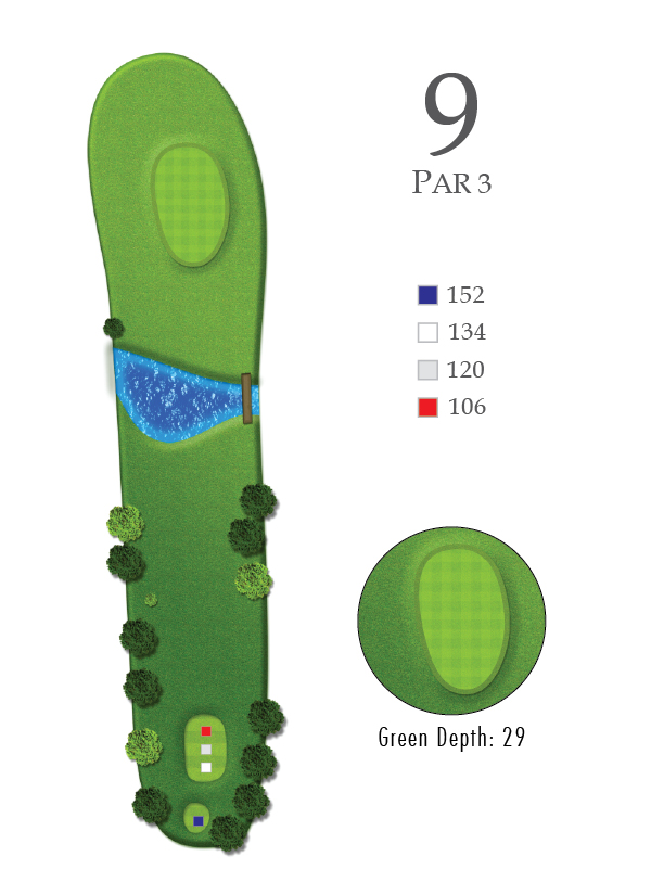 Course Guide Hole 9
