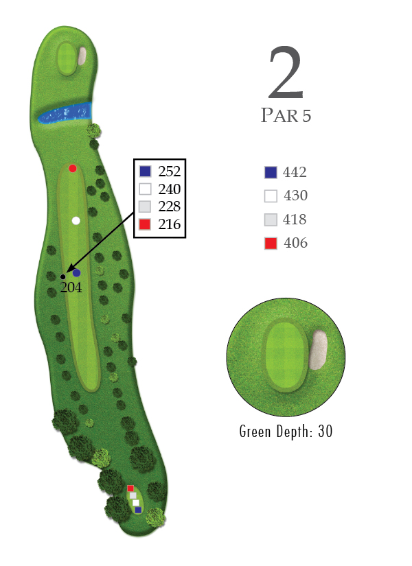 Course Guide Hole 2