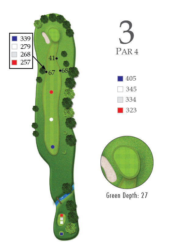 Course Guide Hole 3