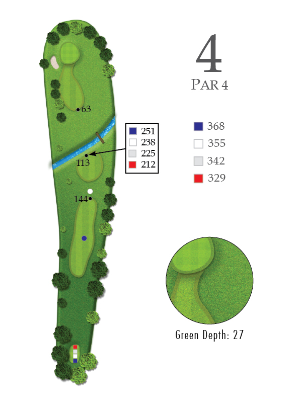 Course Guide Hole 4